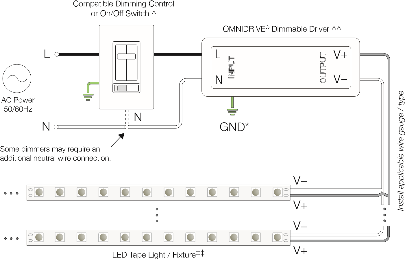 Example Electronic Dimmer Wiring Diagram