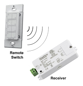 Dimmer Switches (Wireless & Non Wireless)