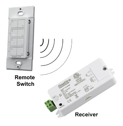 Wireless Dimming Control or Receivers (Quattro 1 to 4 Zone)